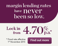 Margin Lending Rates