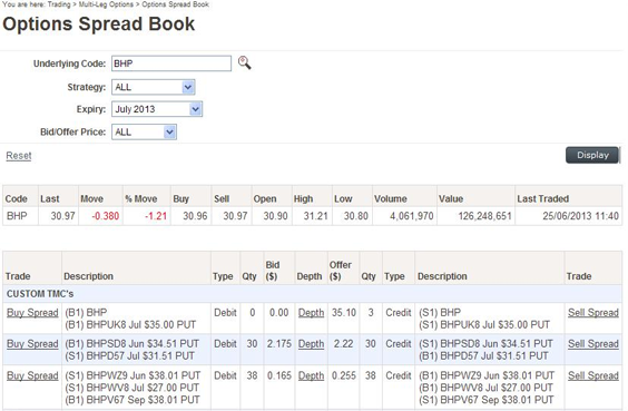 OptionsSpreadBook
