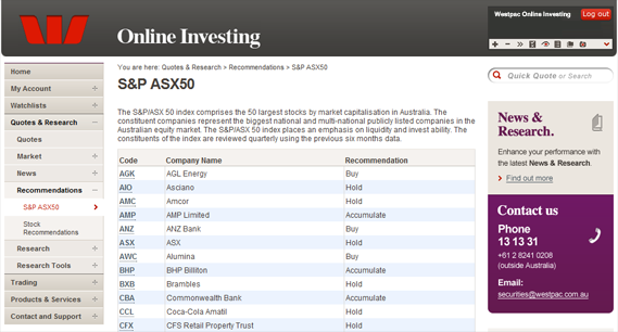 Options trading westpac