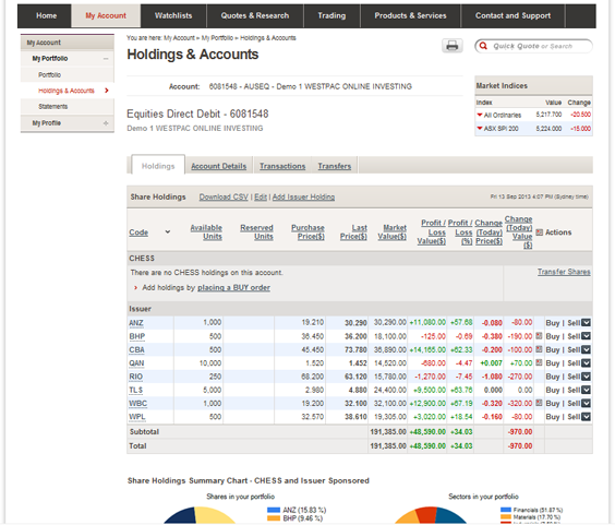 how to open commsec account